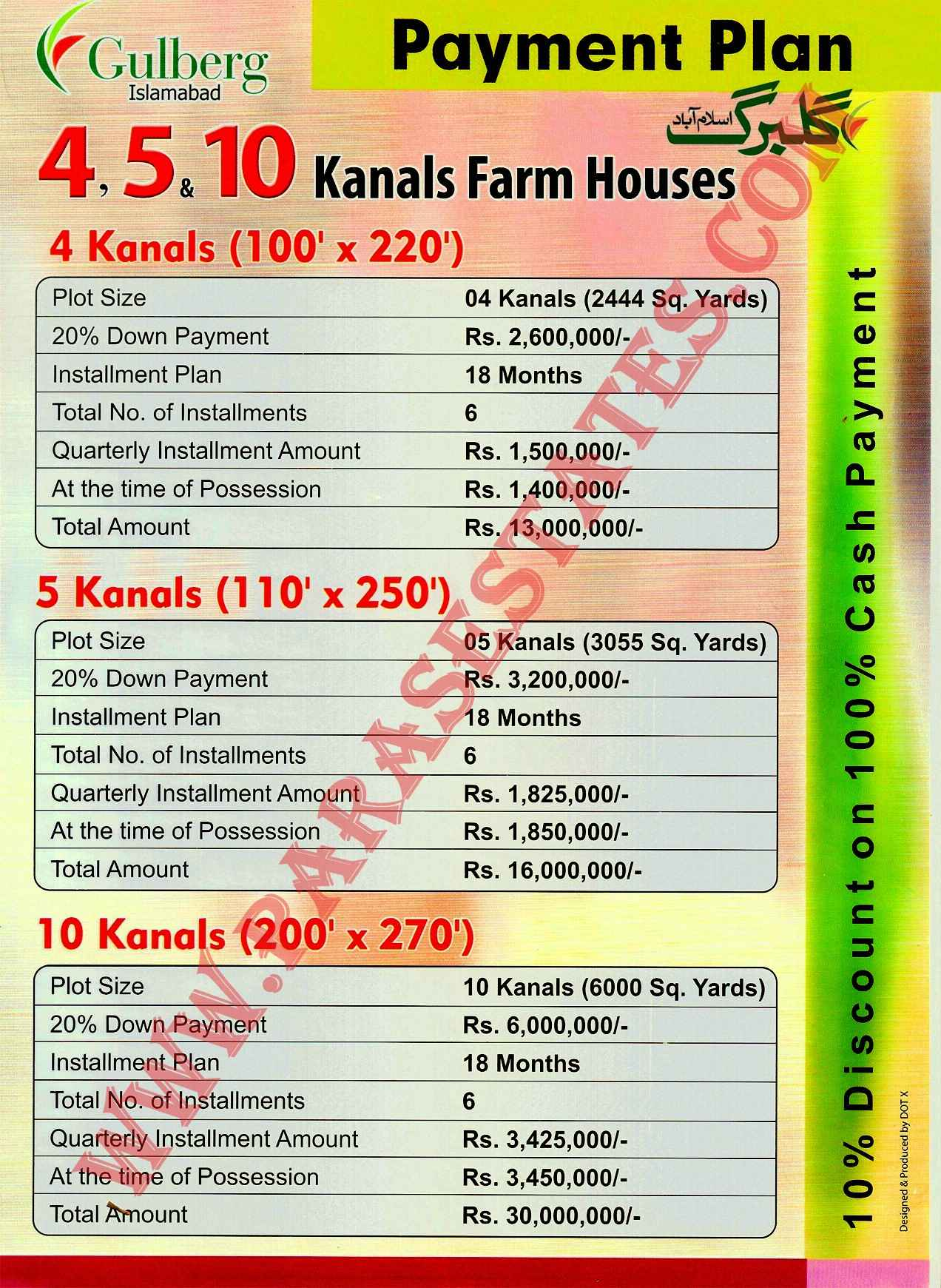 Gulberg Farm House Plots Payment Plan