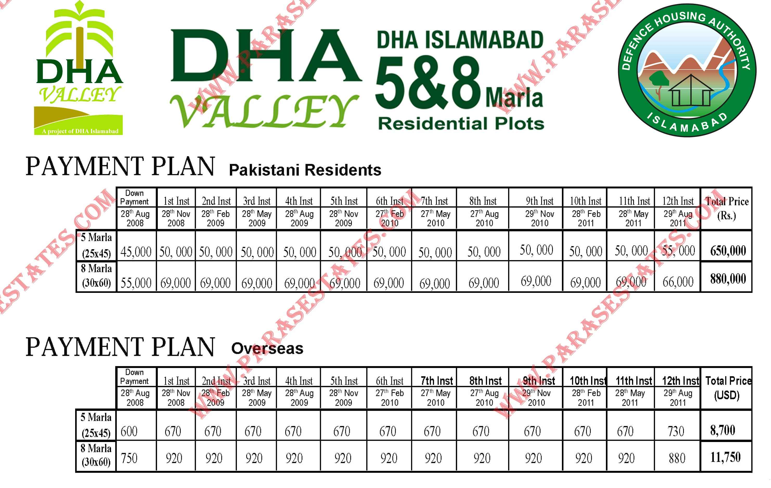 DHA Valley 5 and 8 Marla Payment Plan