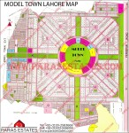 Model Town
