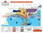 Gwadar Master Plan