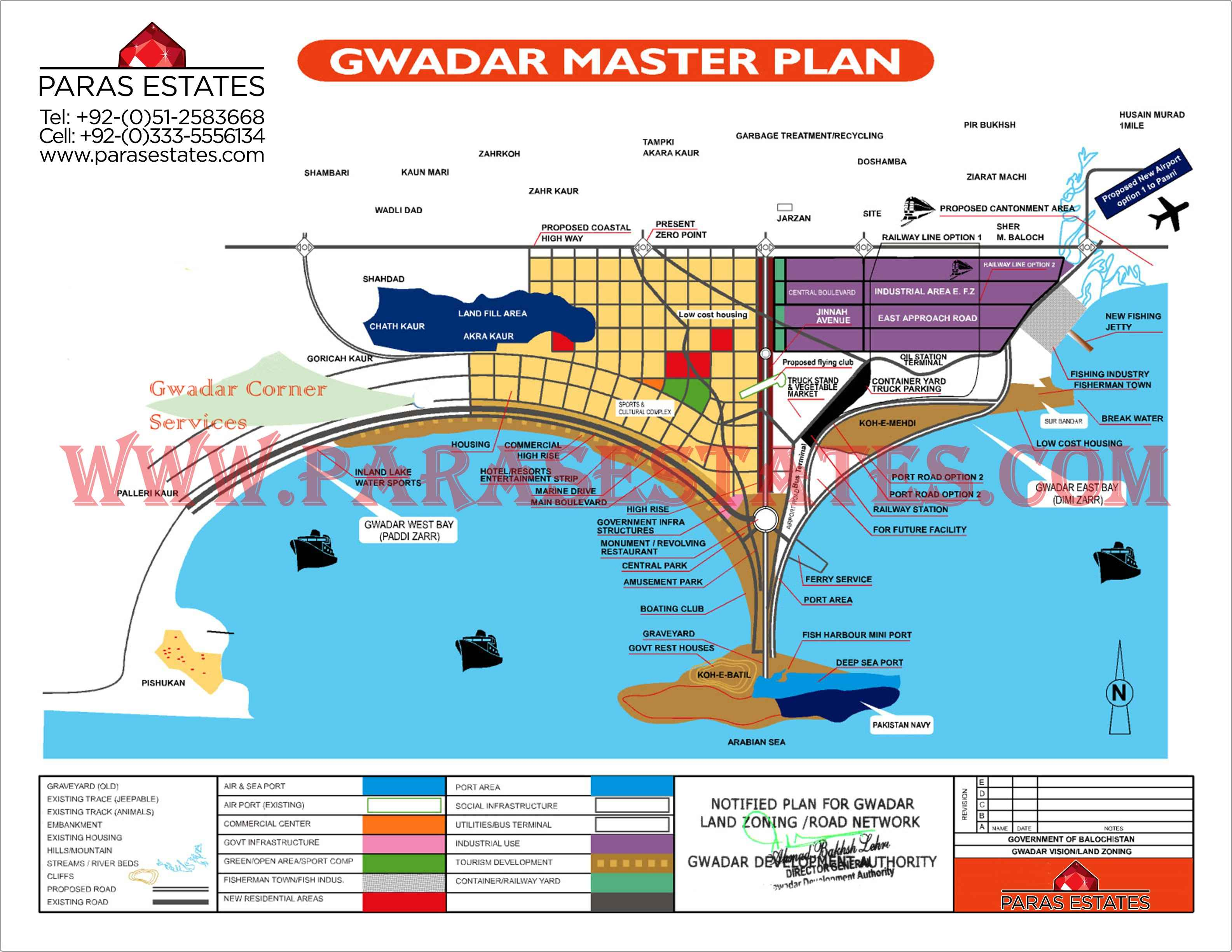 Gwadar New Buildings