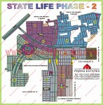 State Life Phase 2