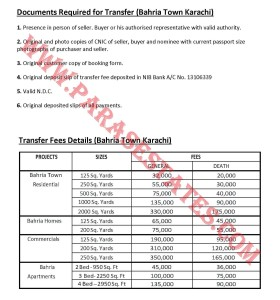 Transfer Fees and Documents Required for Transfer - Bahria Town Karachi